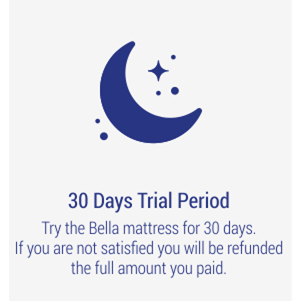 30 days trial period